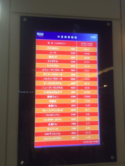 タイバーツレート 羽田空港